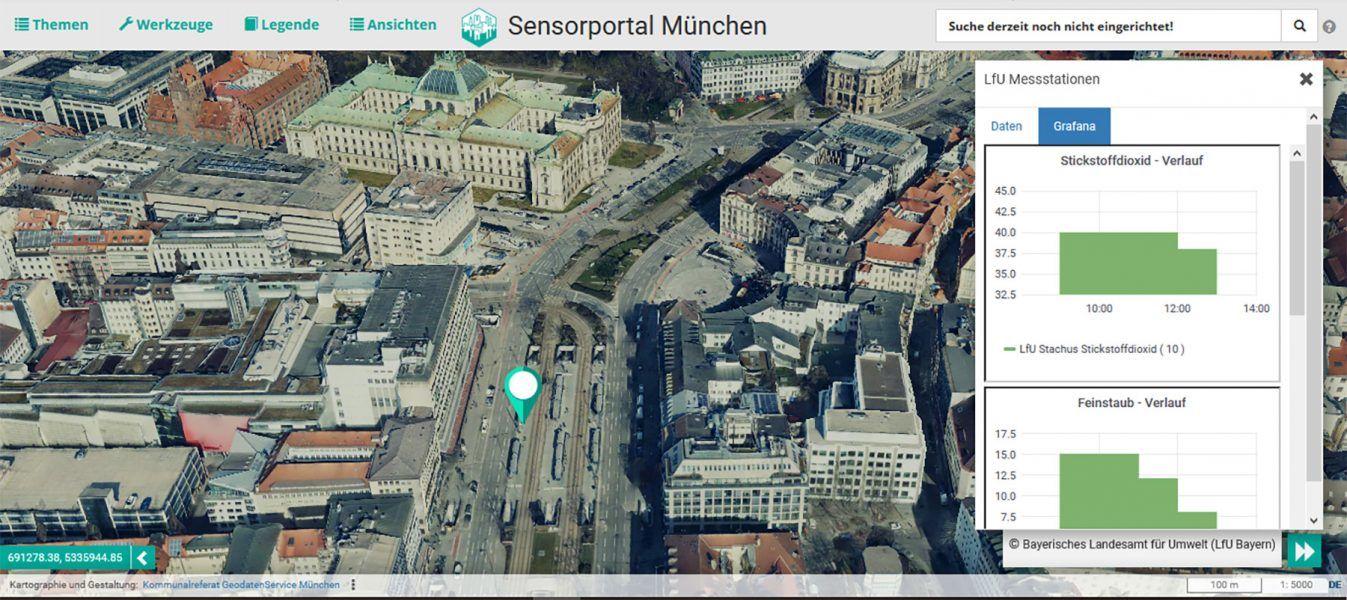 Schadstoffmessung an den LfU Messstationen - Münchens Digitaler Zwilling