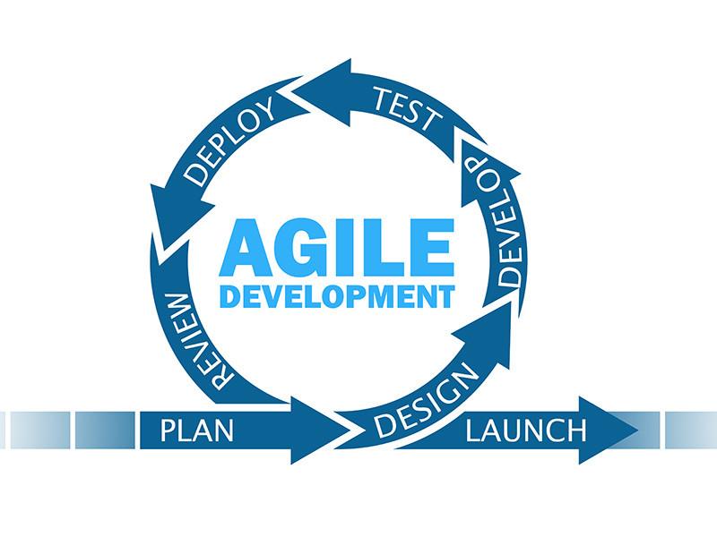 Grafik agiles Vorgehen