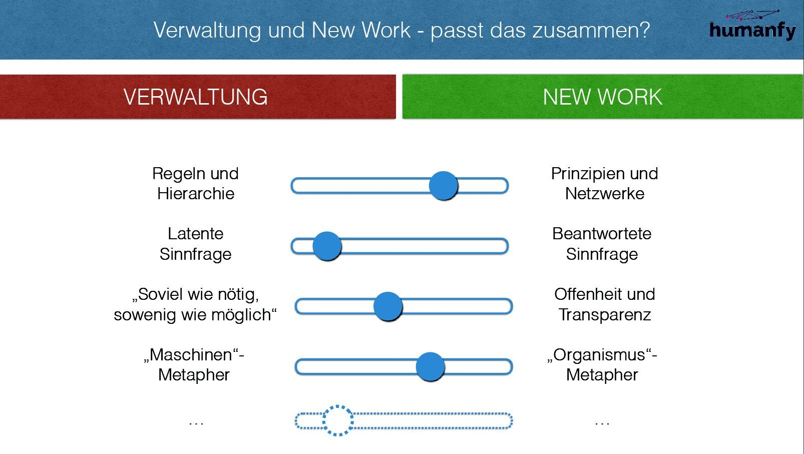 Verwaltung und New Work - passt das zusammen?, Autor: Markus Väth