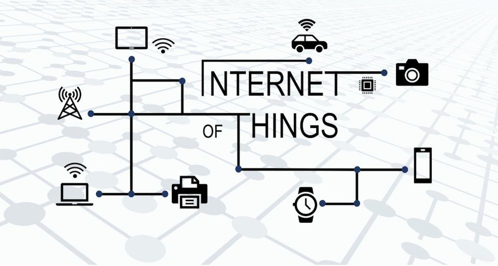 Internet of Things erklärt