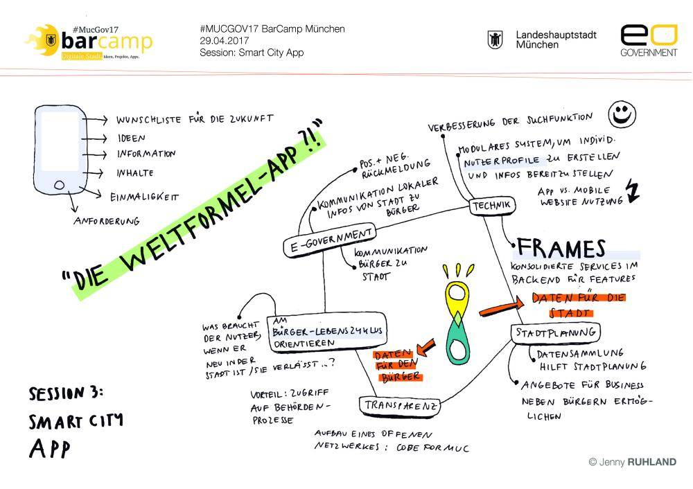 Plakat zum MUCGOV17 mit der Session zur Smartcity App