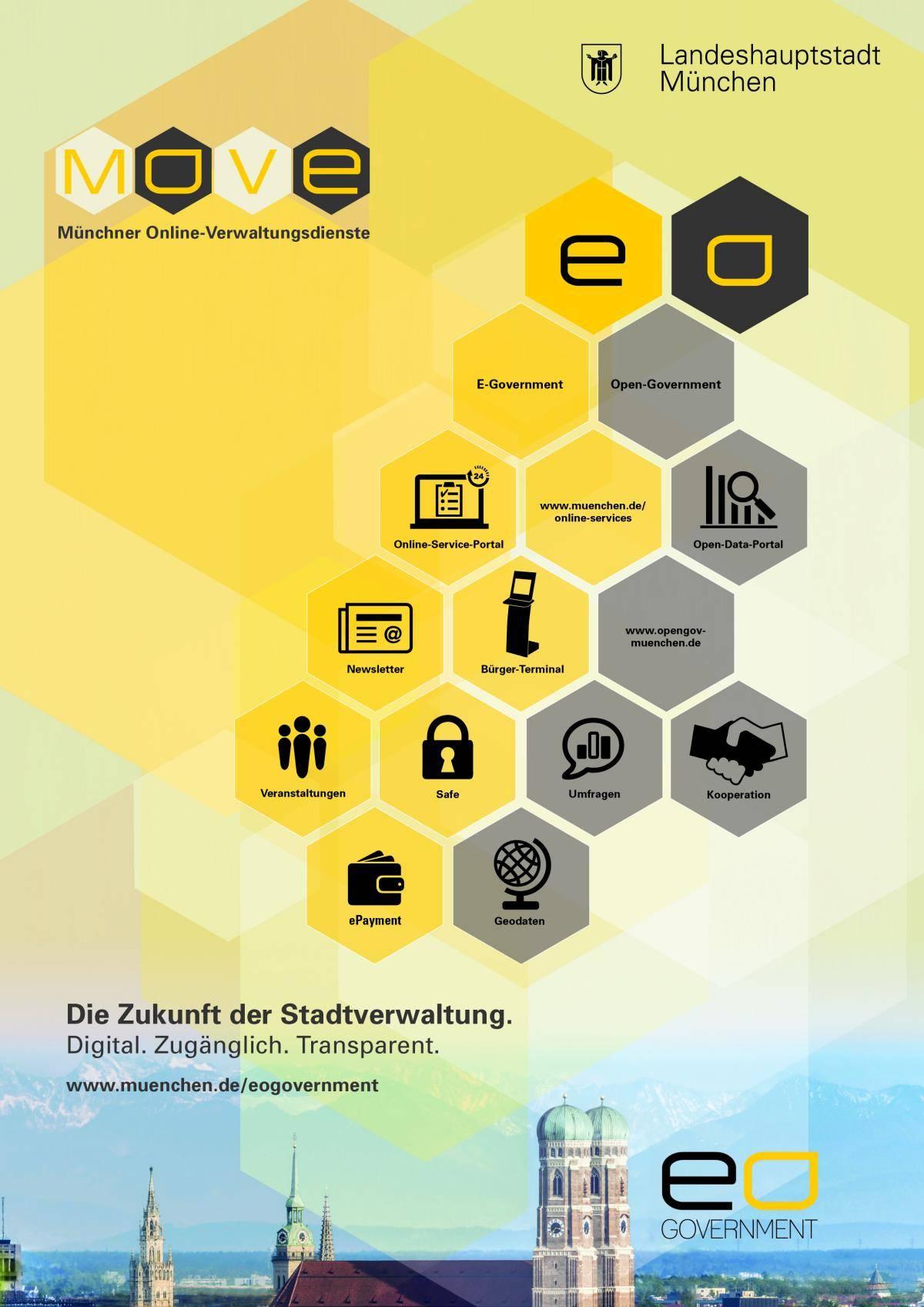Basiskomponenten des E- und Open-Governments München