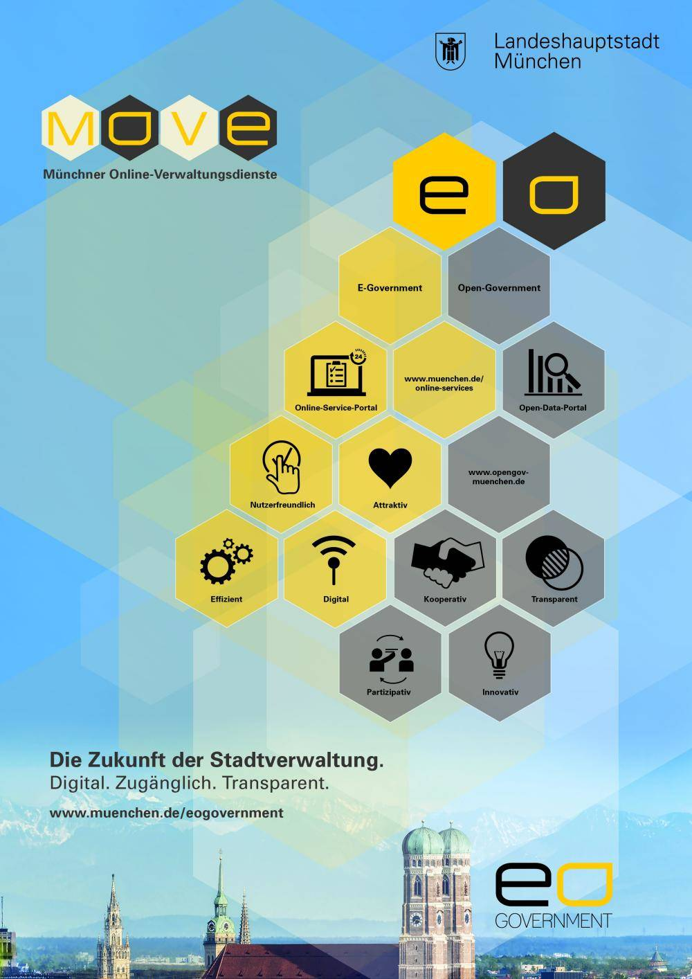 Plakat - Das Leitbild des Projektes eoGovernment